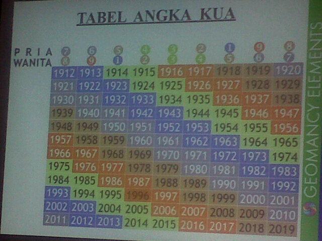 Trik Jitu Menghitung Togel TOTO Singapore - Prediksi dan Rumus